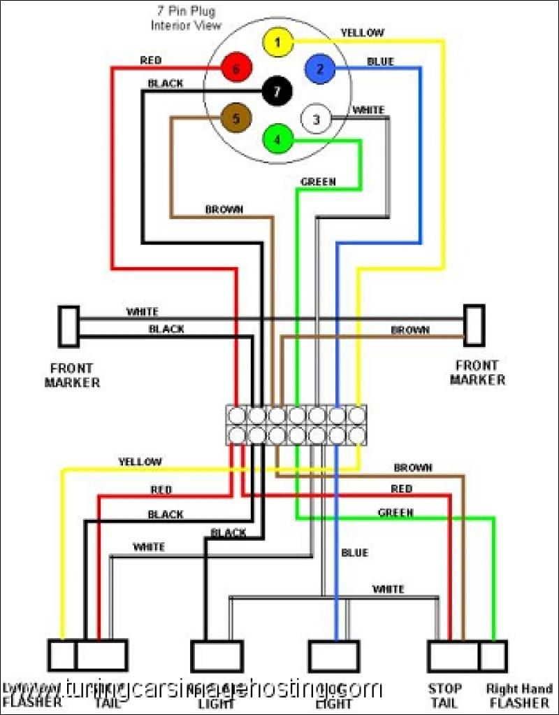 7 Wire Trailer Plug Diagram New Dodge Ram Trailer Wiring Diagram Tryit