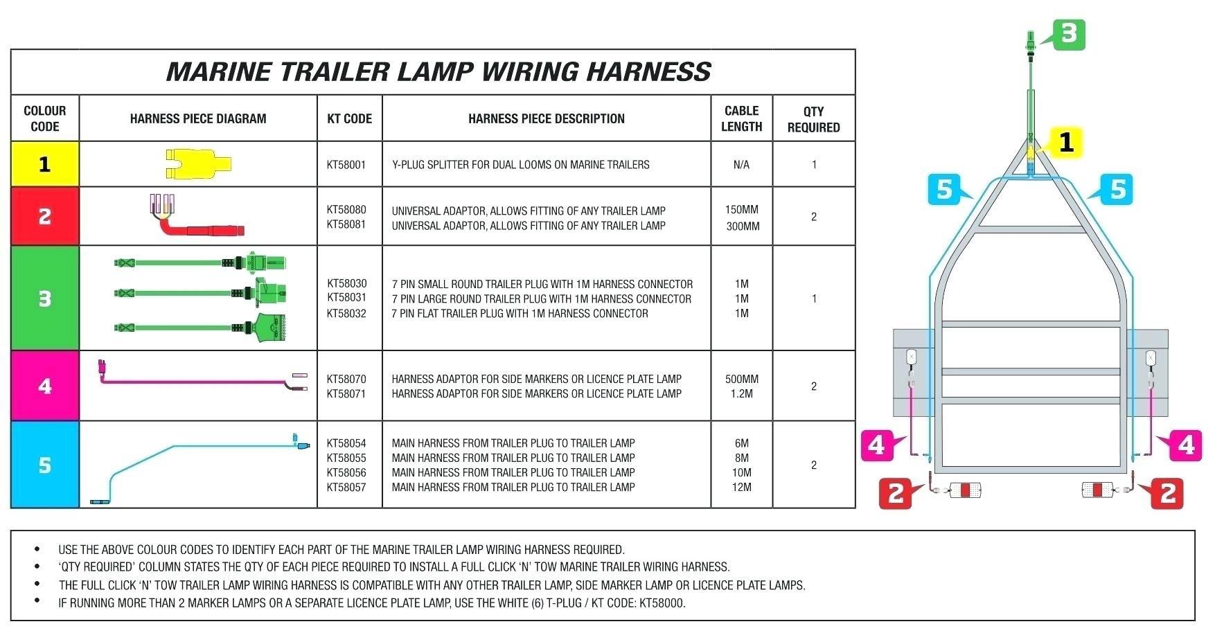 7 Wire Trailer Plug Diagram Unique Dodge Ram 7 Pin Trailer Wiring Diagram
