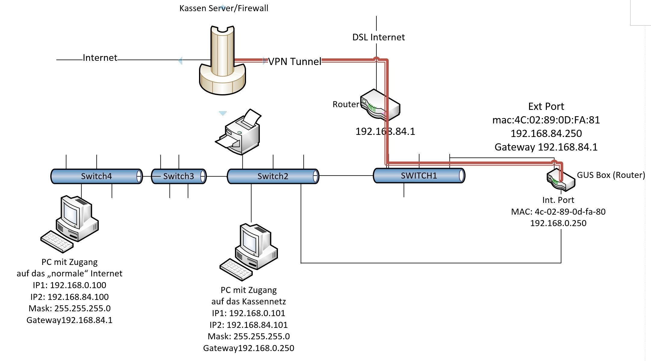 magnificent dsl wall jack wiring diagram pattern