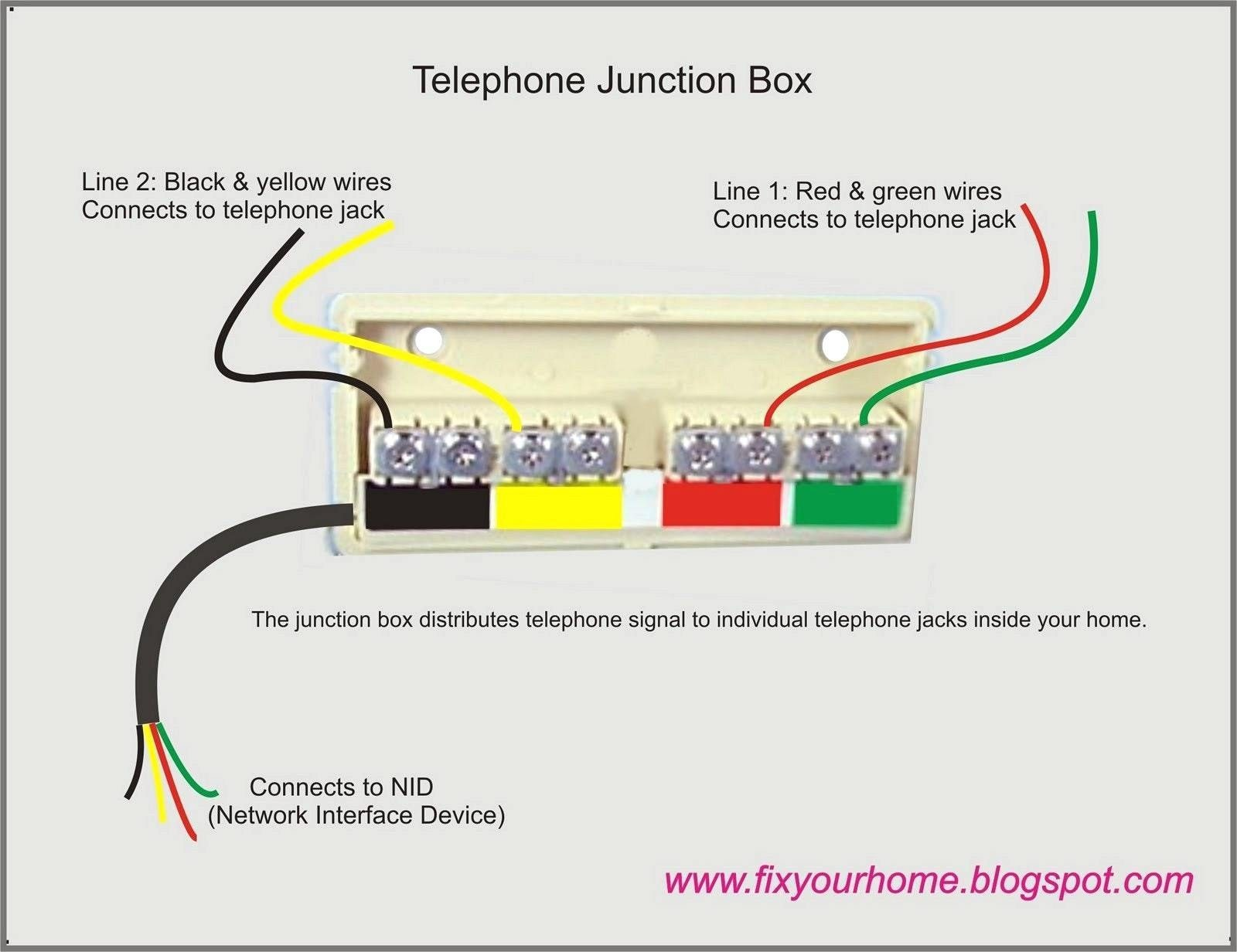 Phone Connection Wiring Diagram Australia Refrence Adsl Home Wiring Diagram Save Dsl Phone Jack Wiring Diagram