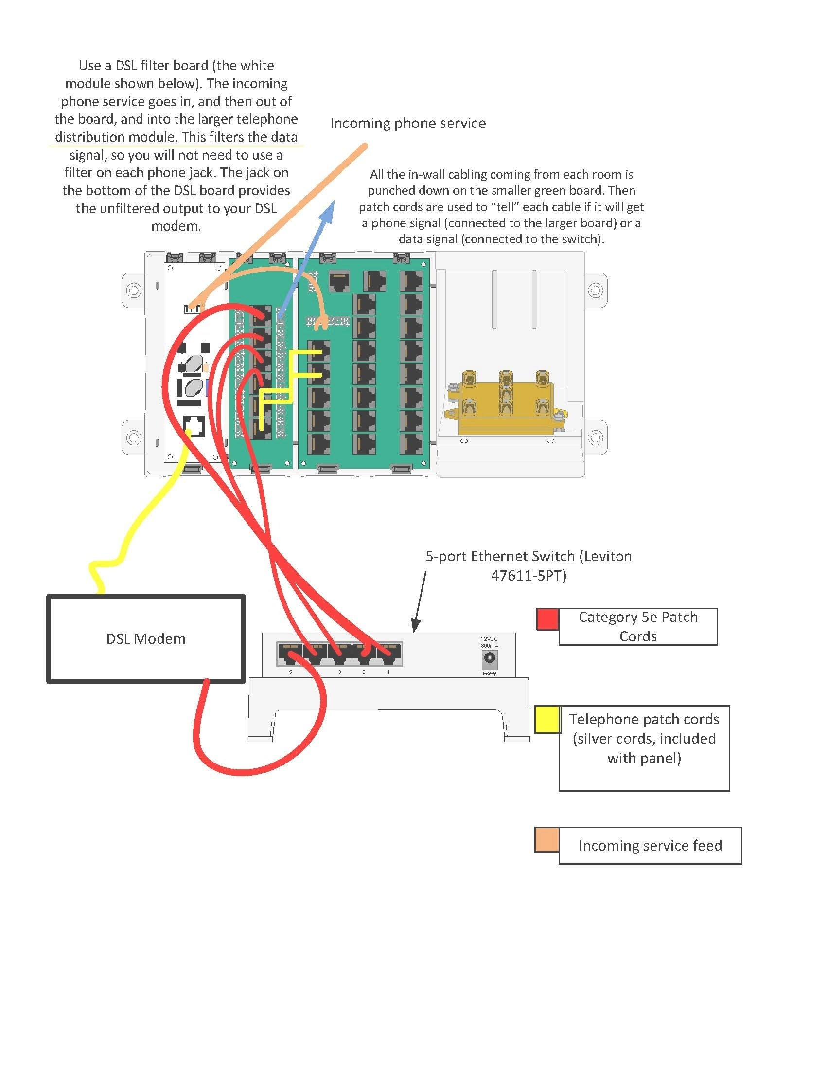 Adsl Home Wiring Diagram Valid Home Phone Wiring for Dsl Diagram within Health Shop