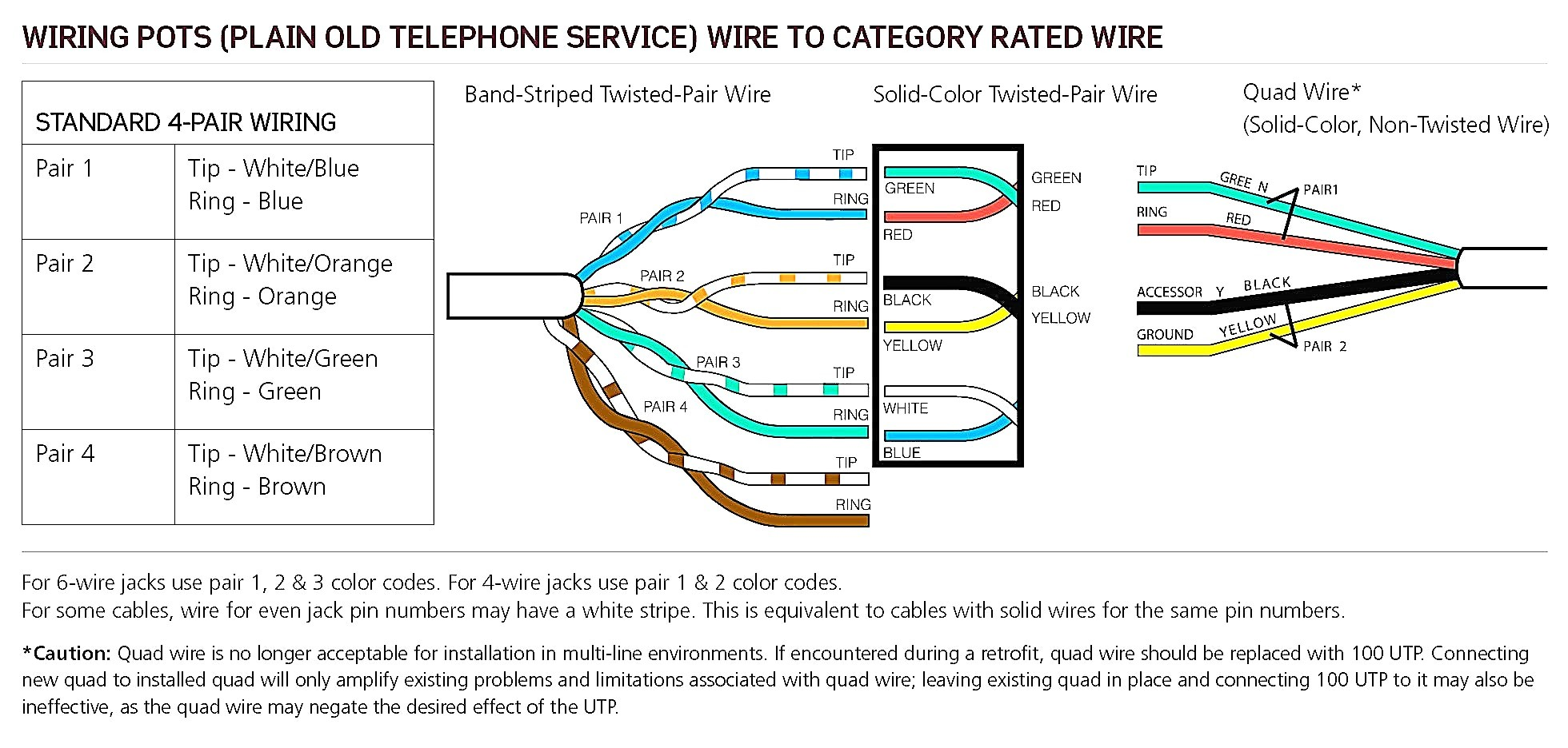 Dsl Phone Jack Wiring Diagram Inspirational Image Plug In Addition Telephone Color Rh Sischool Co