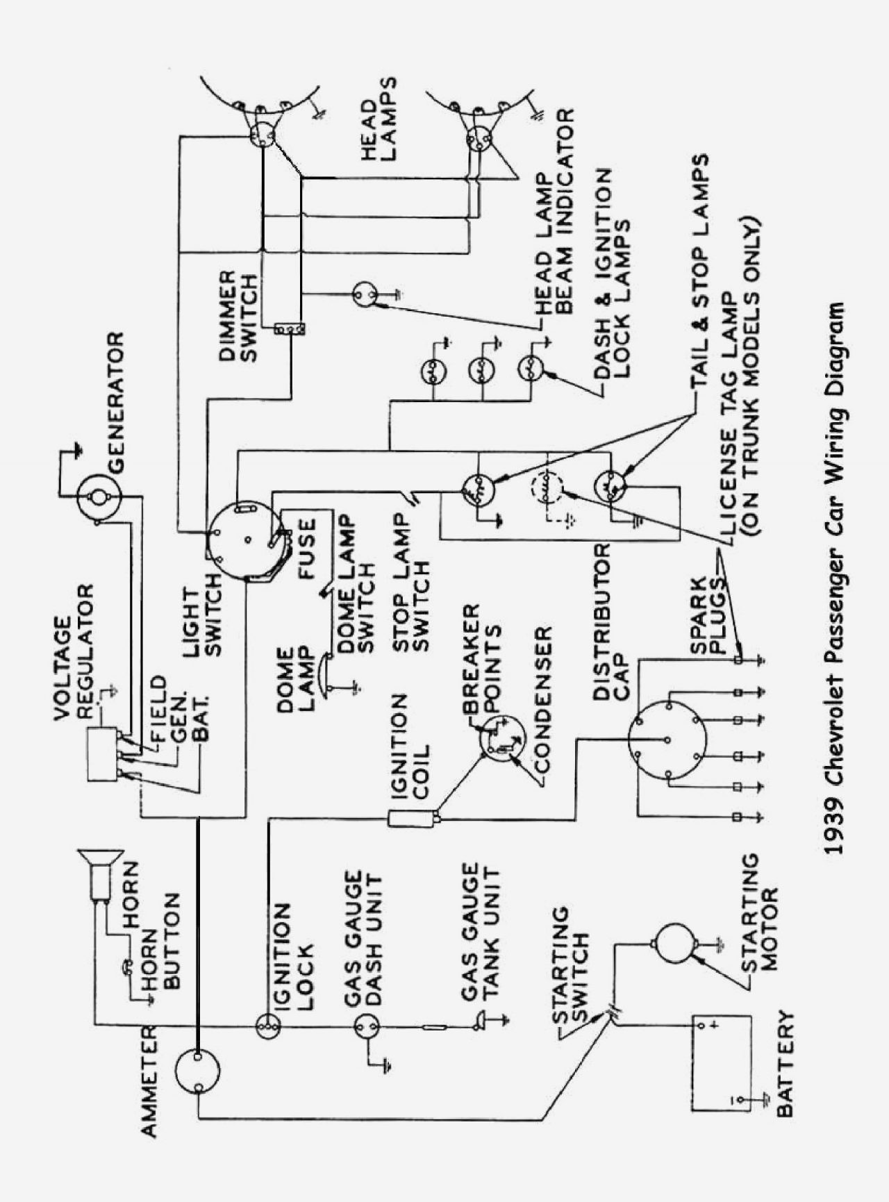 Dometic thermostat Wiring Diagram Awesome Dometic thermostat Wiring Diagram New Coleman Mach thermostat