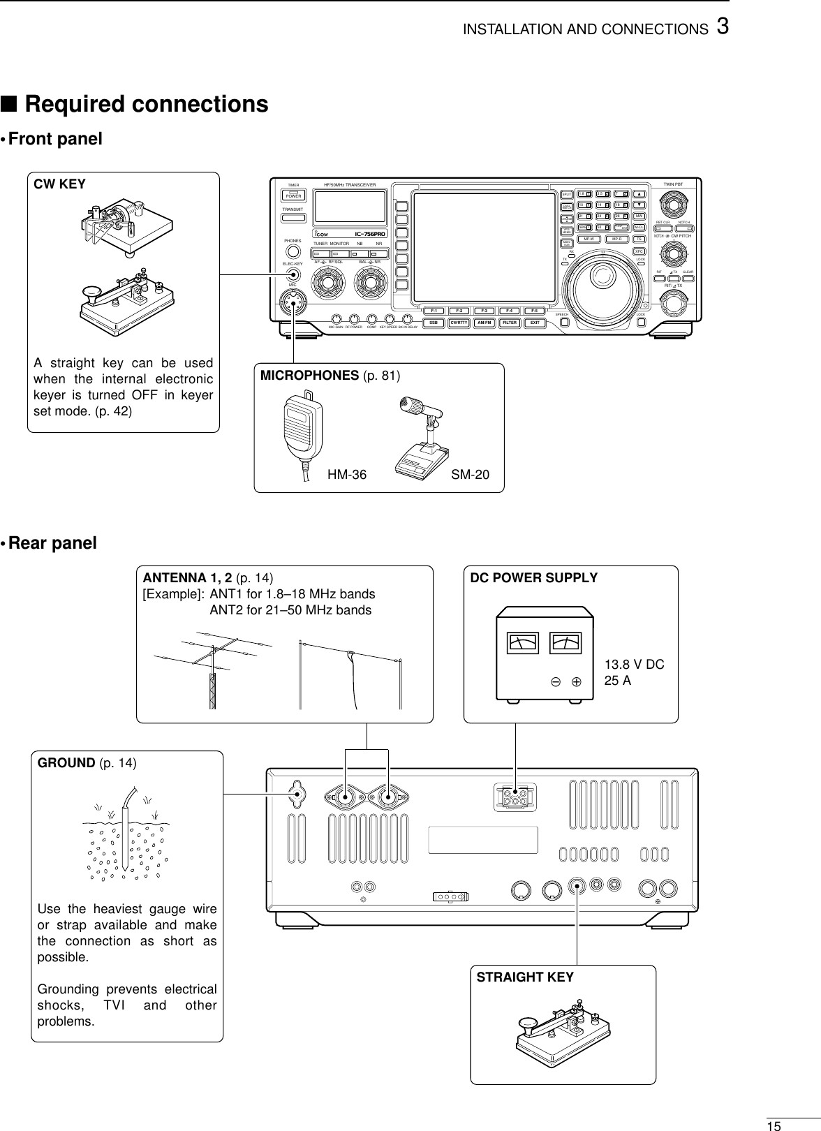 Page 17 of IC 756PRO Amateur Radio Transceiver User Manual IC 756PRO IM