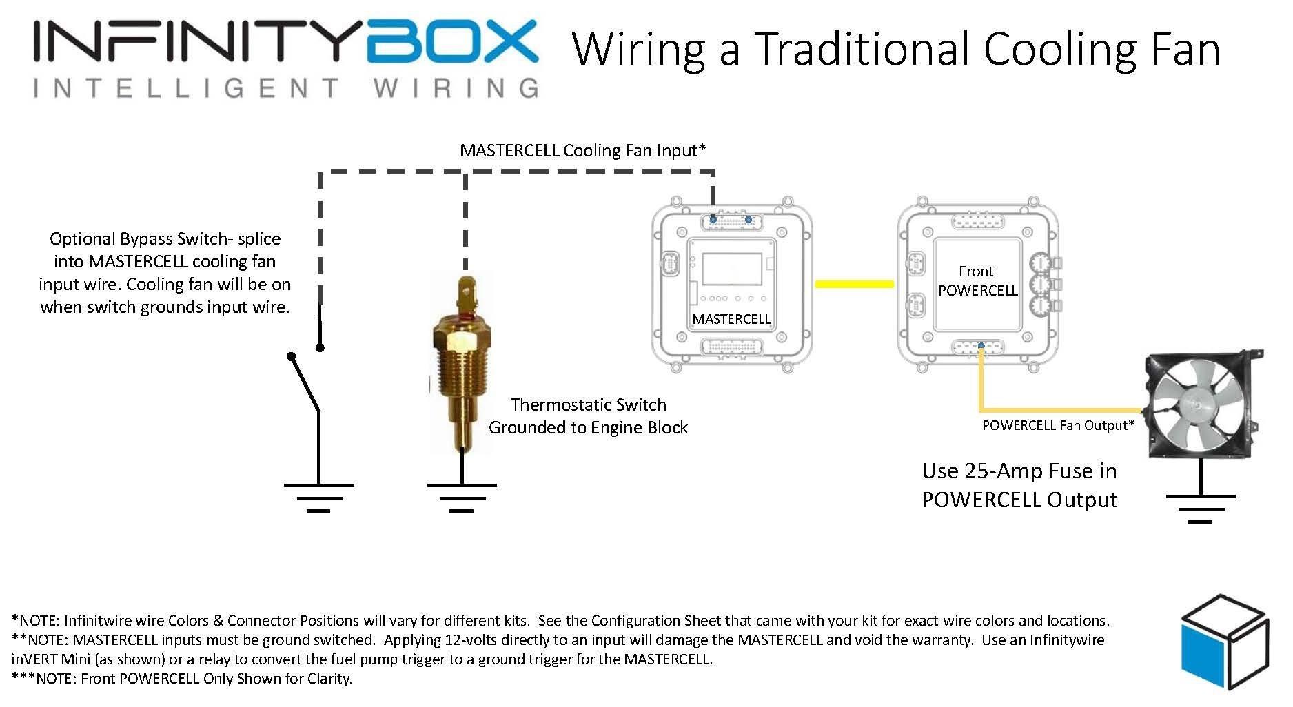 Inspirationa E36 Electric Fan Wiring Diagram Copy Condenser Fan Wiring Diagram