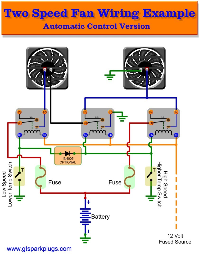Automotive Electric Fans New Fan Relay Wiring Diagram 59c45d Inside For