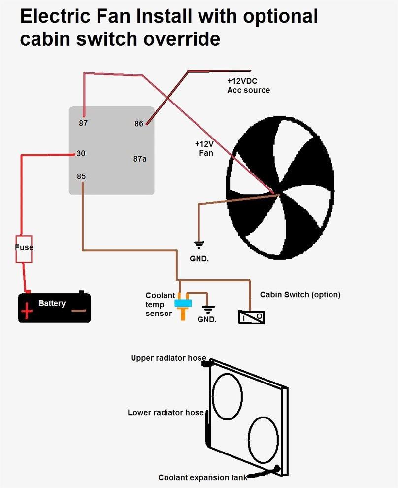 Fan Motor Wiring Diagram Also Electric Afif Inside For