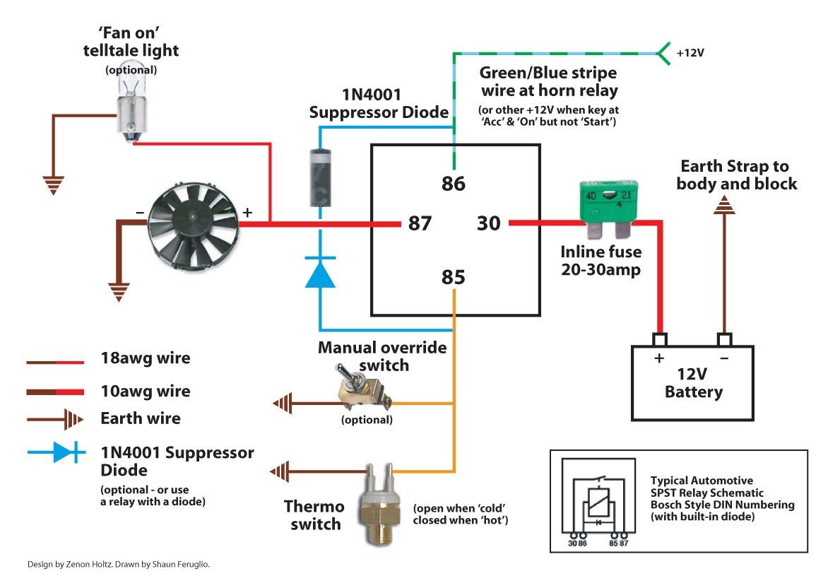 Wiring Diagram For Electric Fan