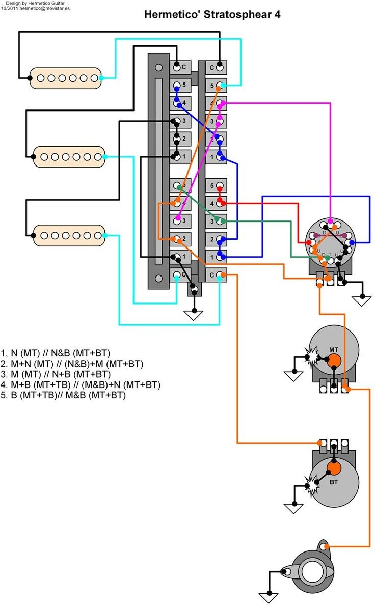 Fender Guitar Wiring Diagrams