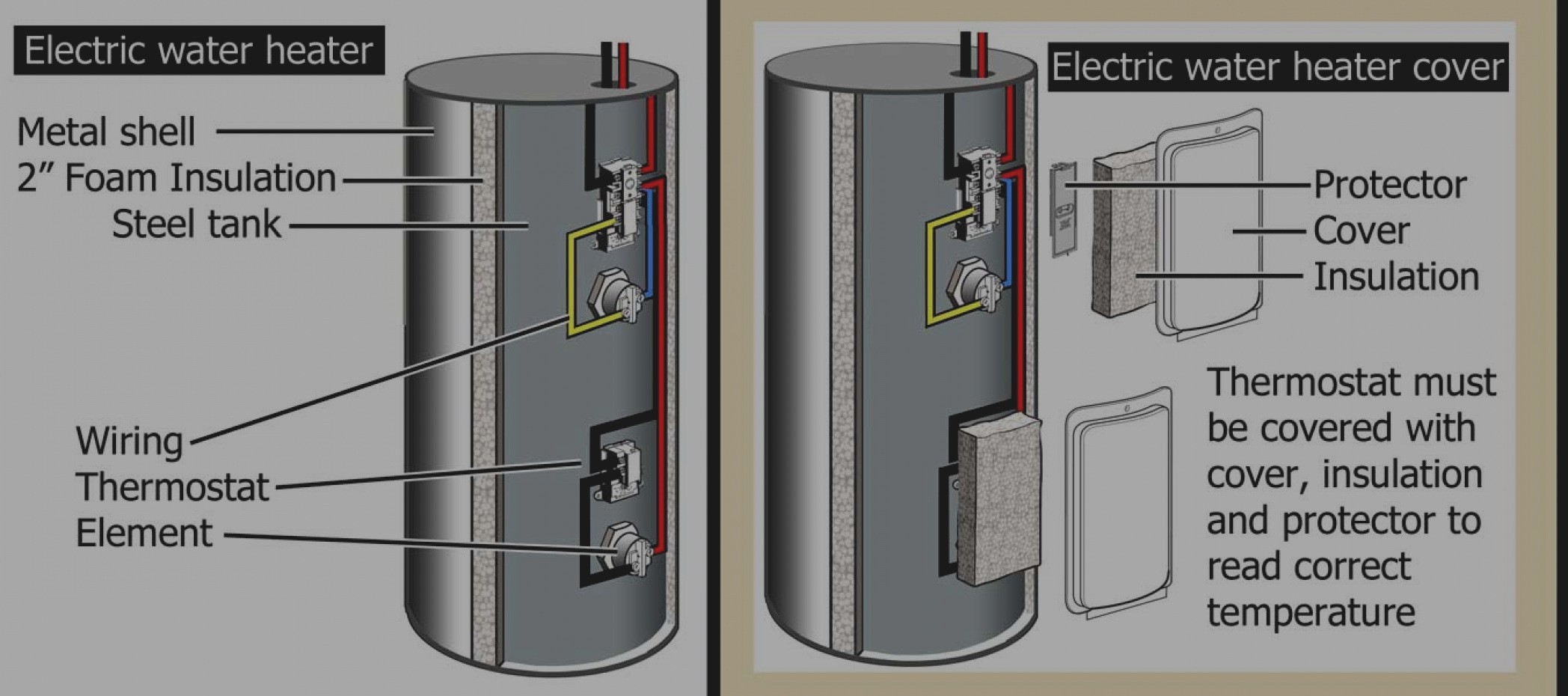 25 Trend Wiring Diagram For Electric Hot Water Heater Techrush Me