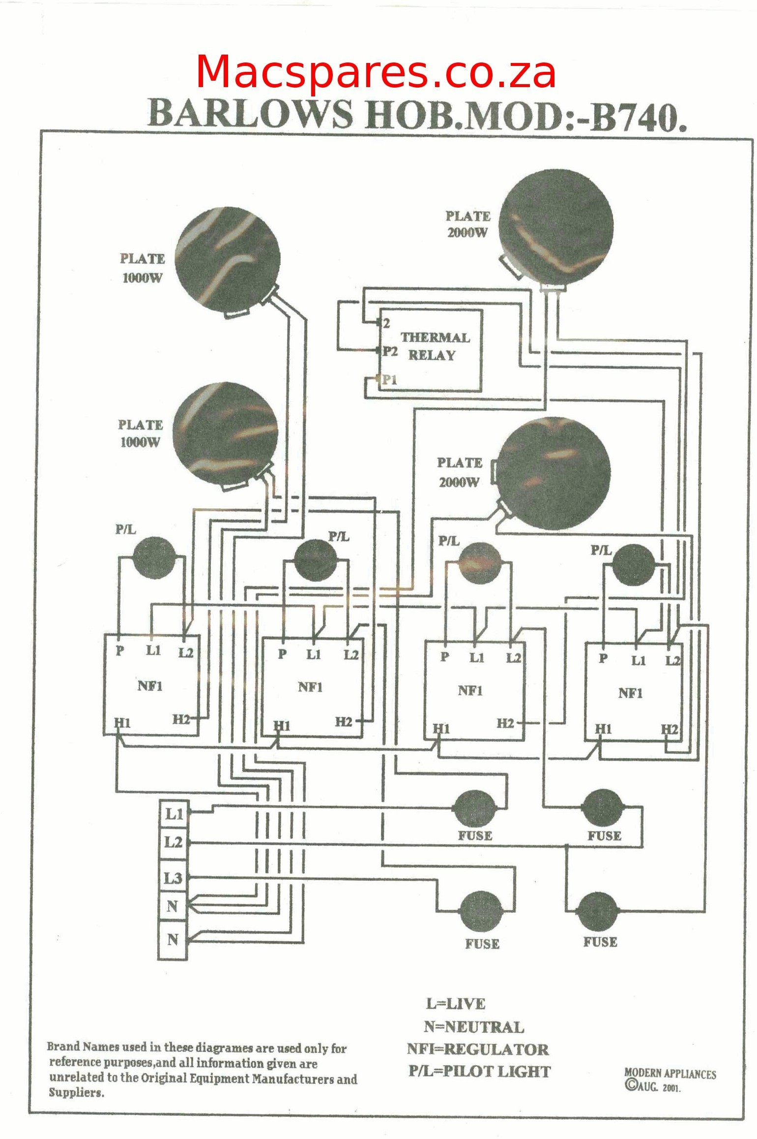 Wiring Diagram for Electric Stove Refrence Wiring Diagram for An Electric Stove Best Wiring Diagram for