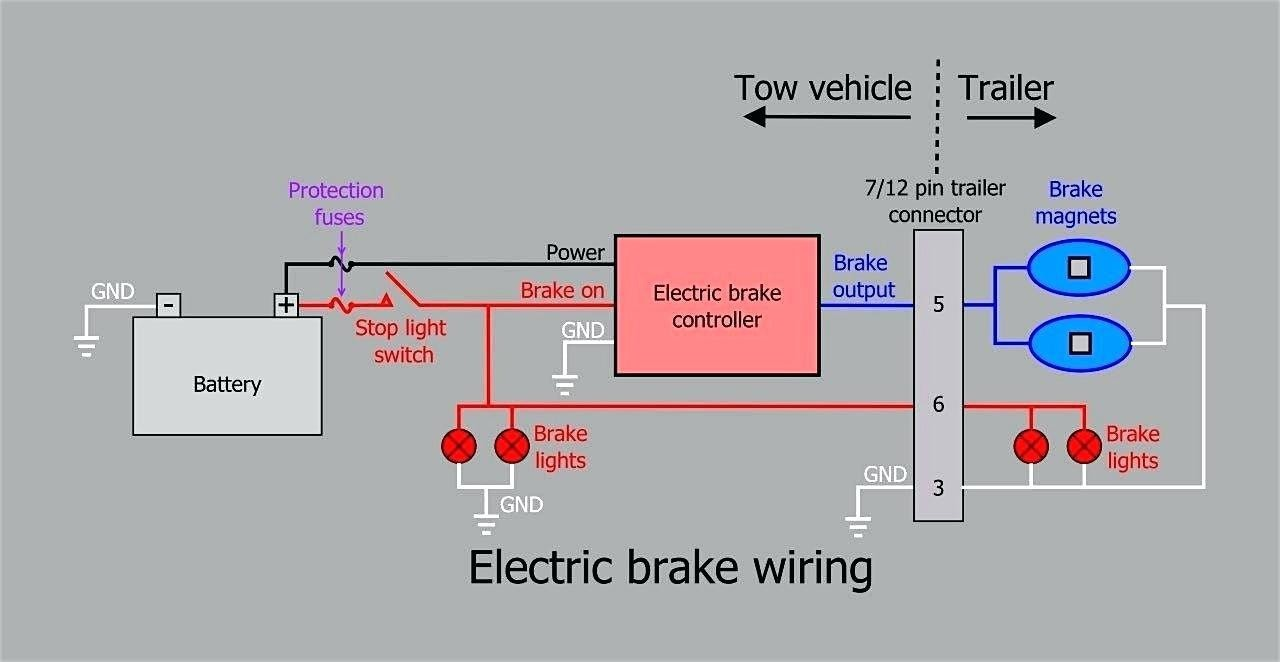 Trailer Brake Controller Wiring Diagram 2005 Ford F250 Installation Beautiful Curt Discovery Control 5