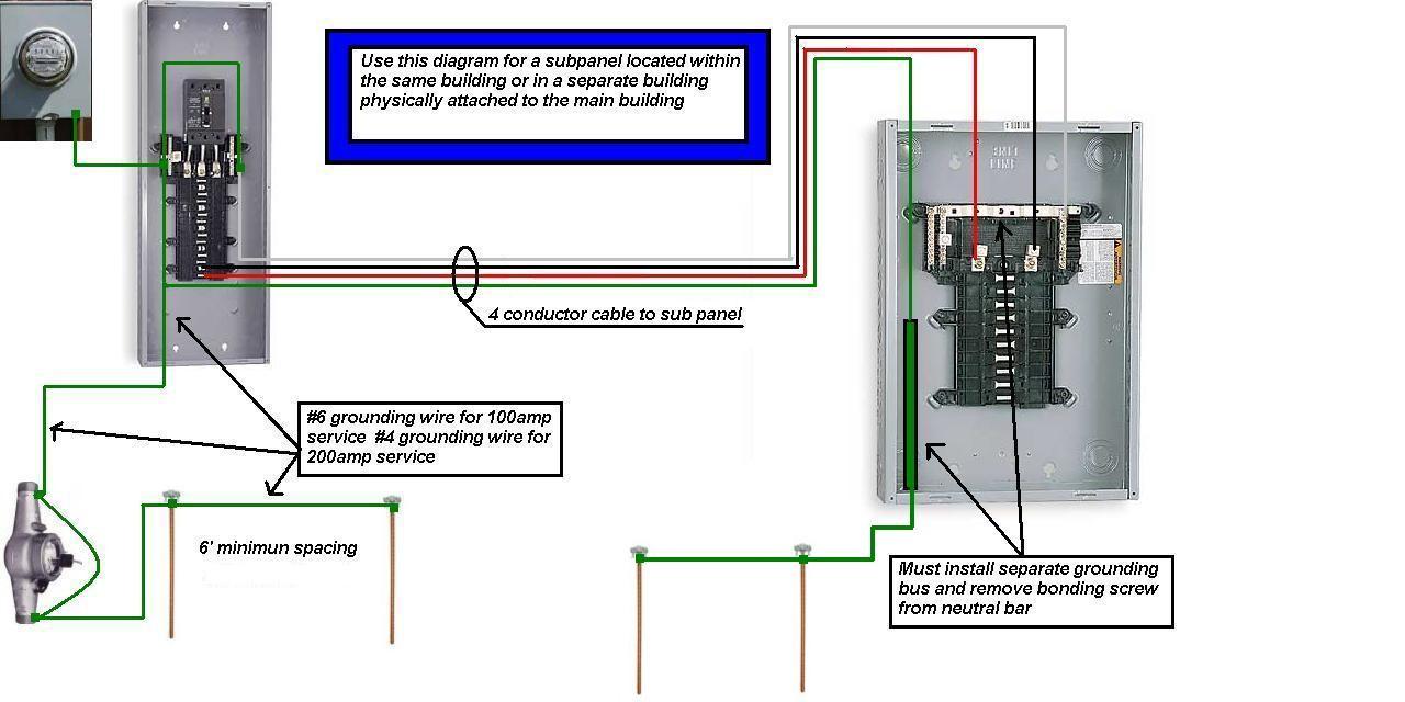 Wiring 100 Amp Trailer - Data Wiring Diagrams •