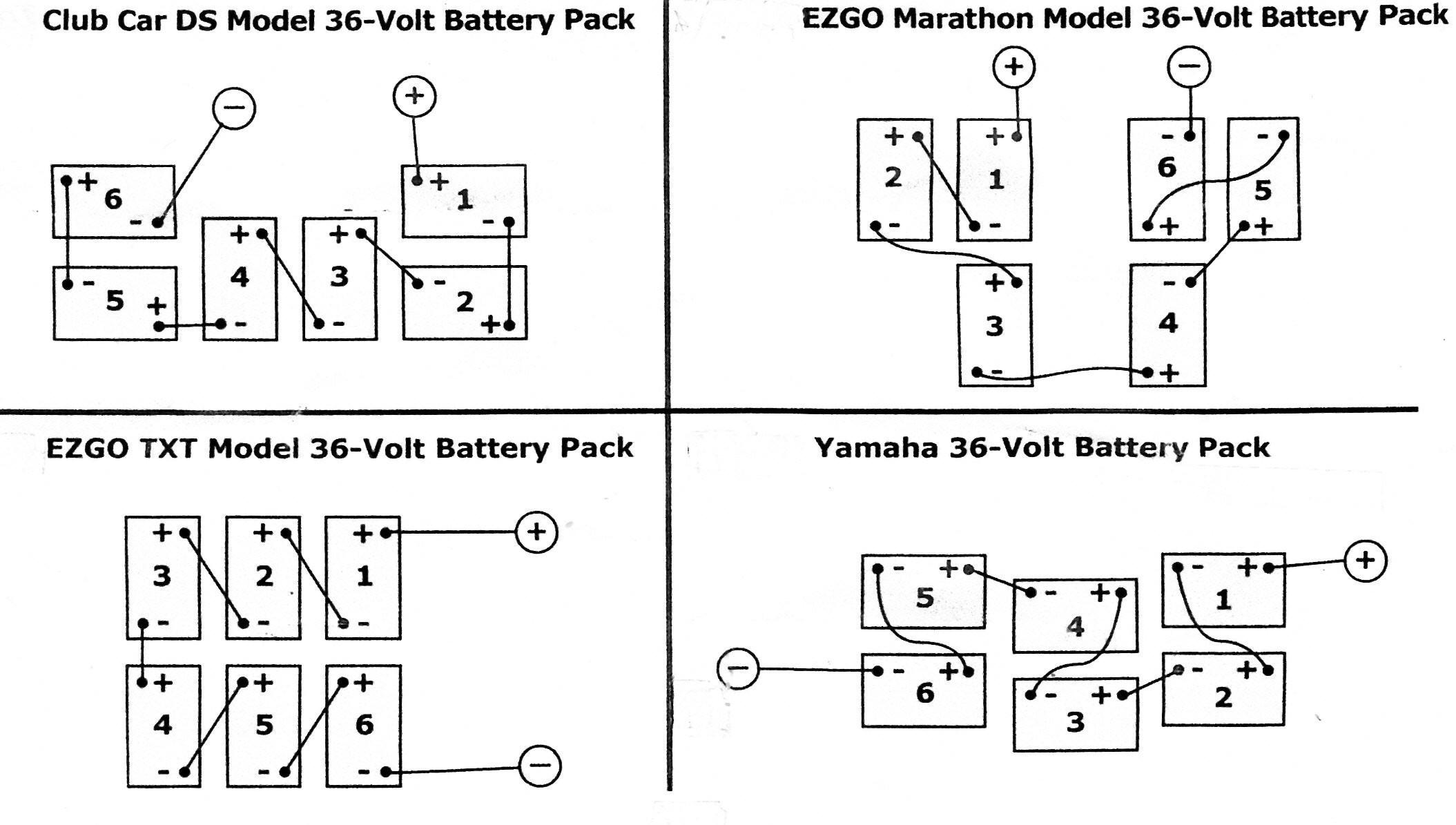Wiring Diagrams for Yamaha Golf Carts Refrence Ez Golf Cart Battery Wiring Diagram Western Ingersoll Rand