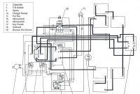 Ezgo Wiring Diagram Gas Golf Cart Best Of Vintage Ezgo Wiring Diagrams Wiring Diagrams