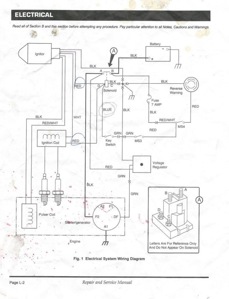 hyundai golf cart wiring schematic for gas wiring diagram rh casamagdalena us