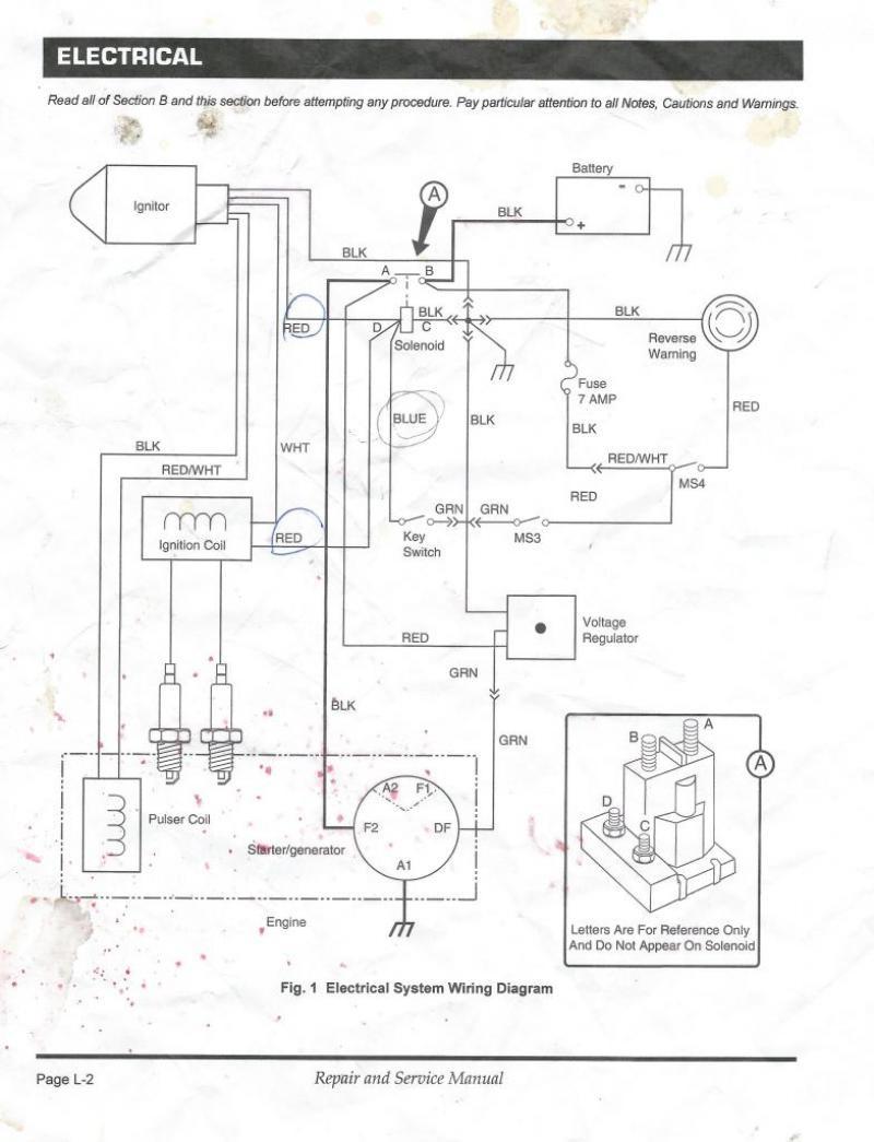 ezgo ignition switch wiring diagram wiring diagrams ez go txt 36 volt wiring diagram ezgo gas