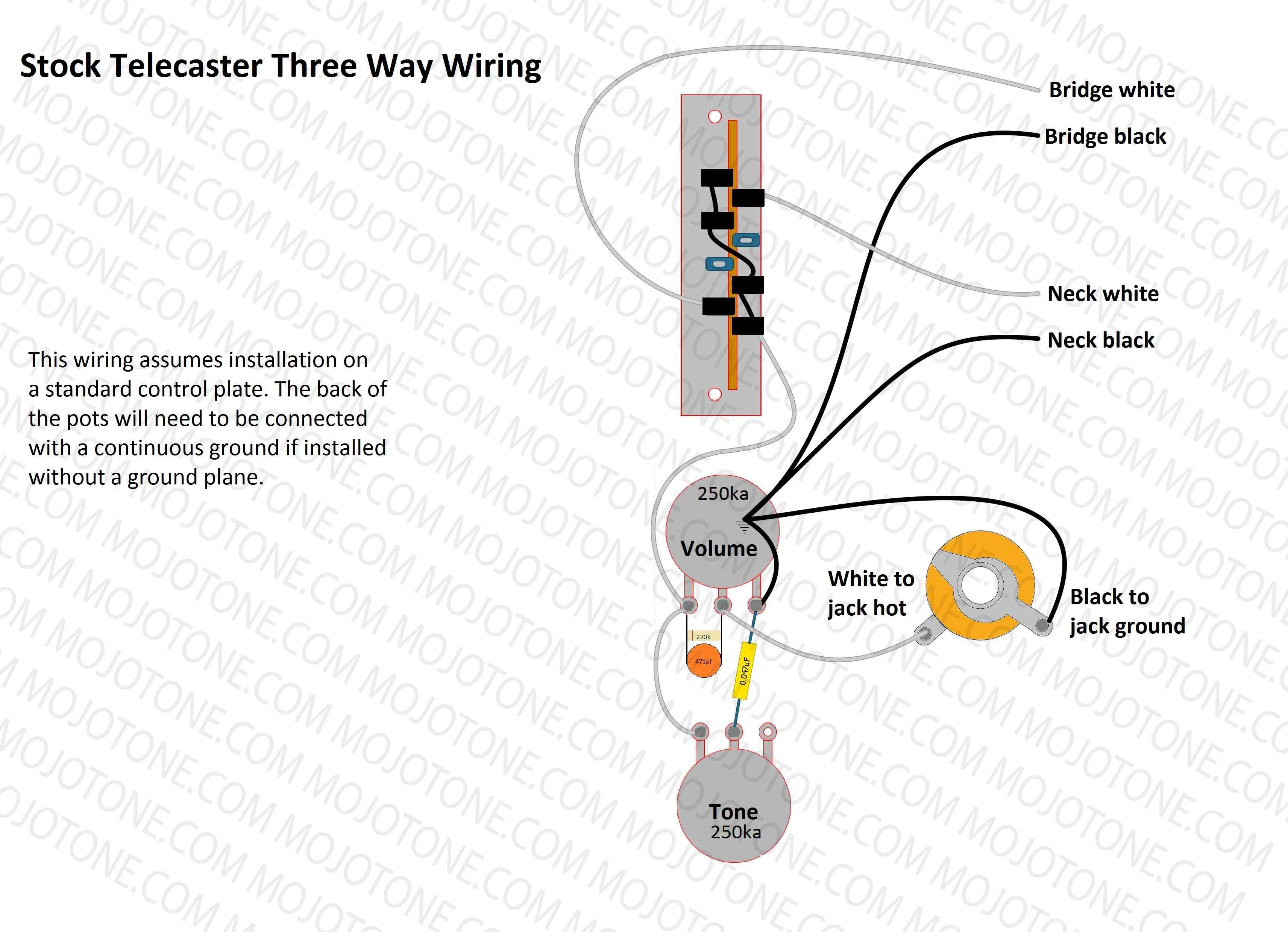 Wiring Diagram Guitar Fender Fresh New Fender Telecaster Wiring Diagram Wiring Wiring