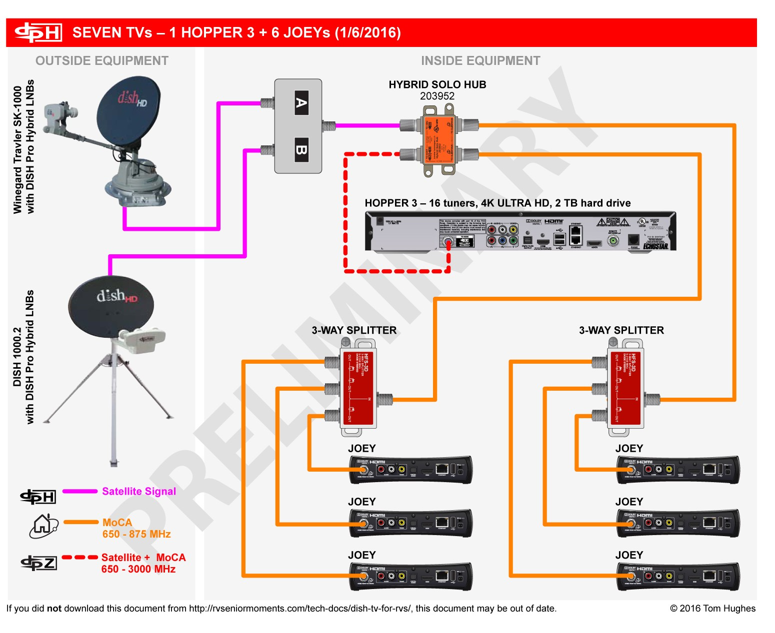 Fios Wiring Diagram Image Verizon Cat5e Inspirational Delighted S Electrical Circuit