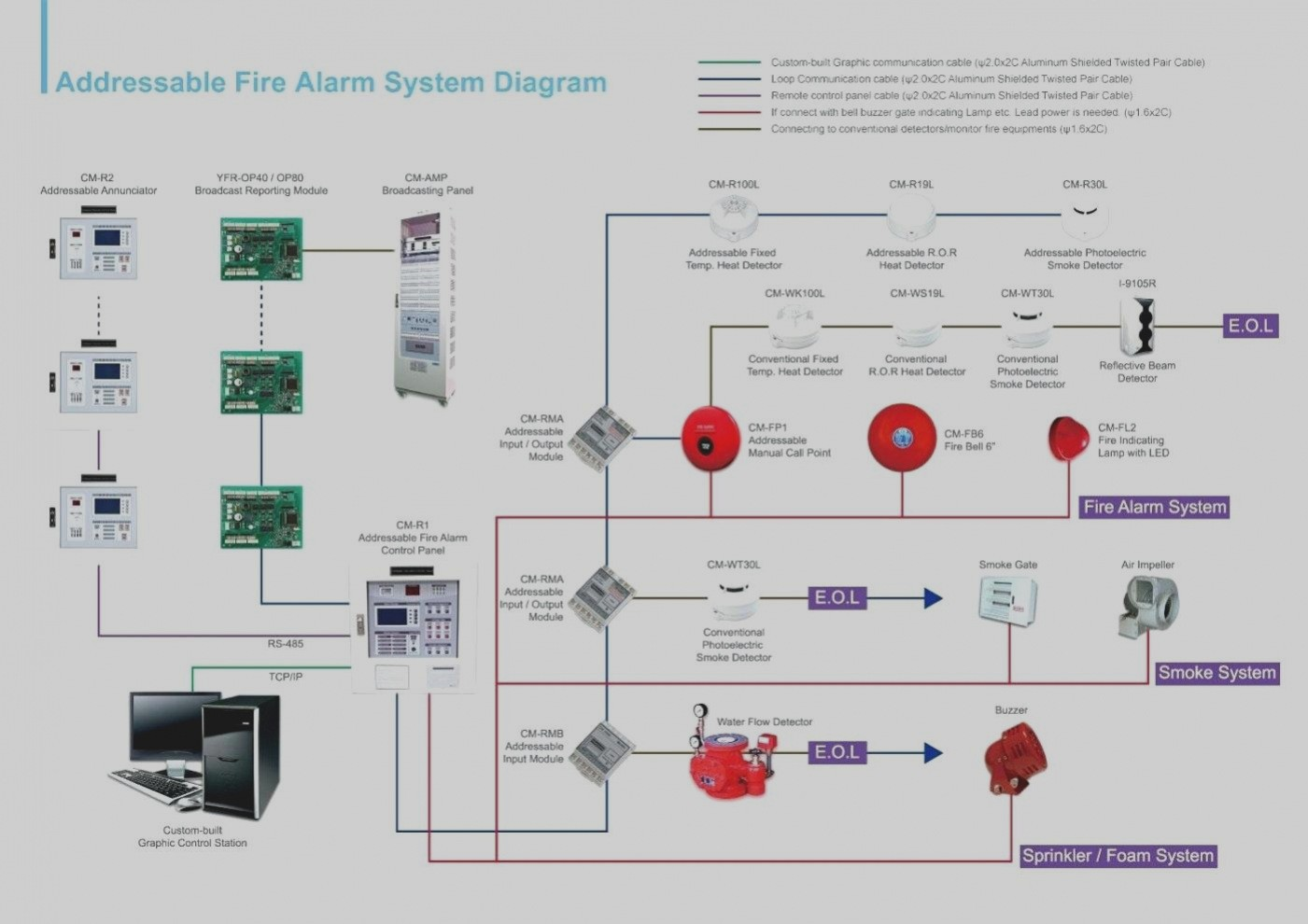 fire alarm wiring diagram inspirational wiring diagram image rh mainetreasurechest com
