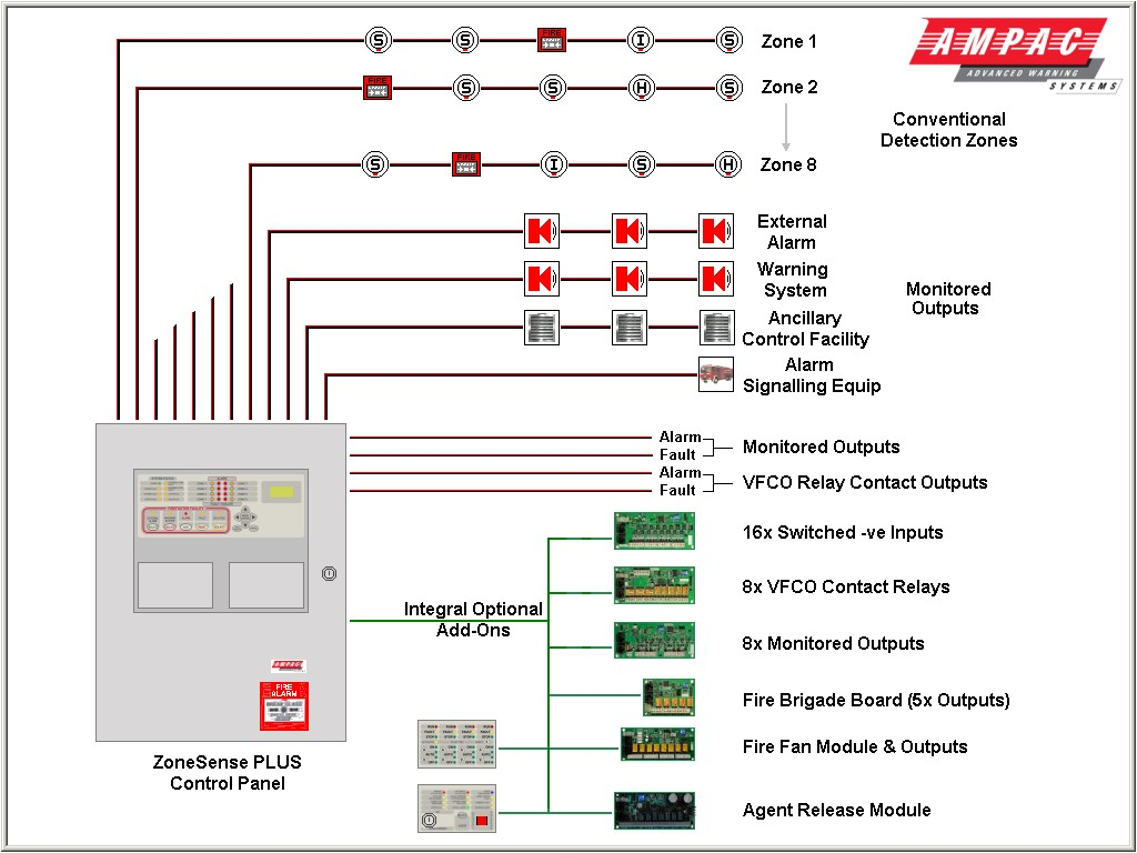 gst conventional smoke detector wiring diagram