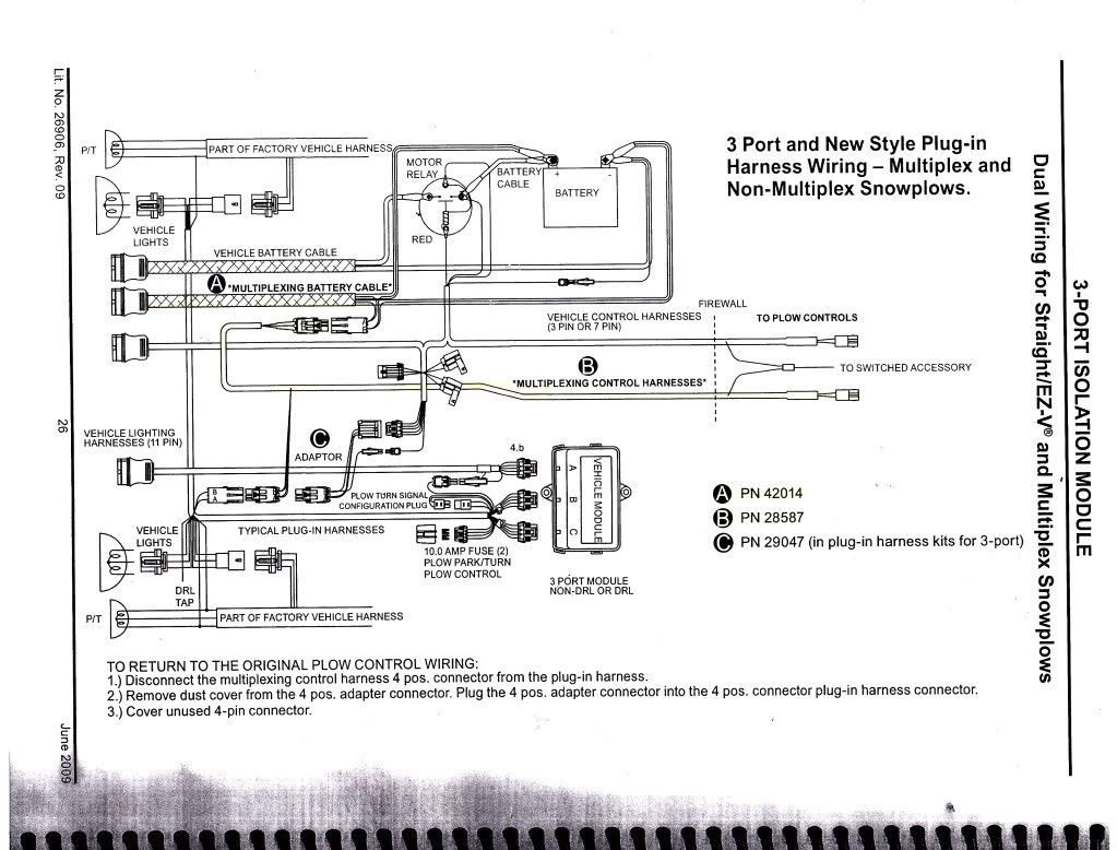 Part 91 Wiring Diagram is A Simplified Conventional Pictorial Car Snow Plow  Headlight Wiring Harness Fisher ...