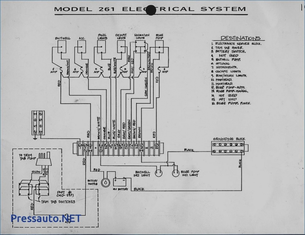 Best Rule Bilge Pump Float Switch Wiring Diagram Boat Pumps Top 10 And A