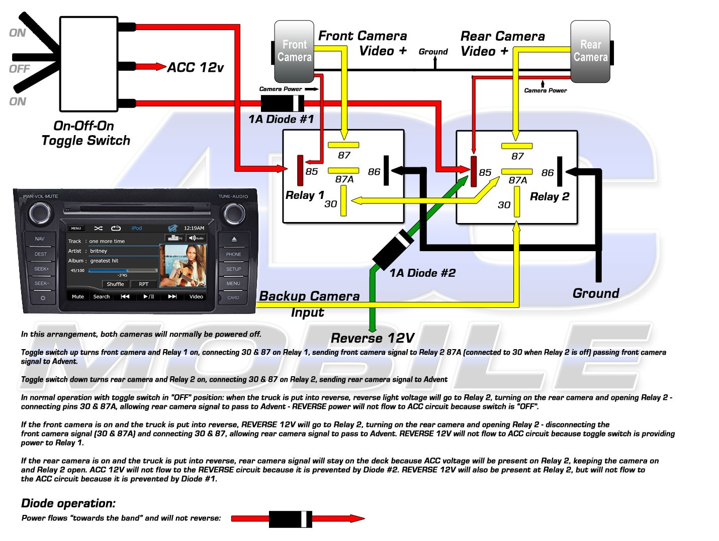 Backup Camera Wiring Diagram Look Rightcamera Tundra Front Rear Relays1 How To Relocate Trailer Plug