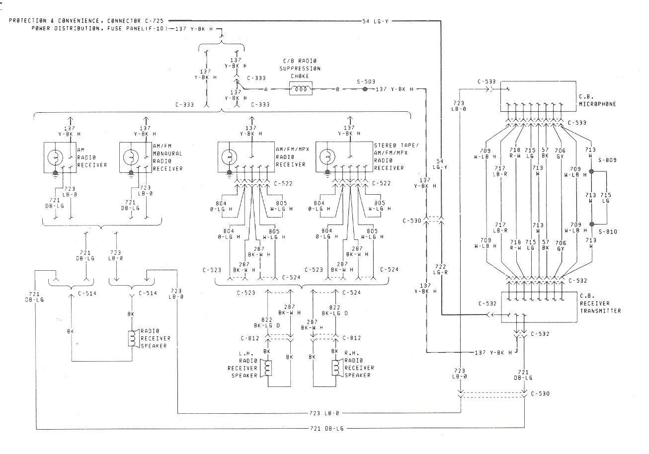 DIAGRAM] 1990 F150 Heater Switch Wiring Diagram FULL Version HD Quality Wiring  Diagram - WIREBIM.SEP51.FRDiagram Database