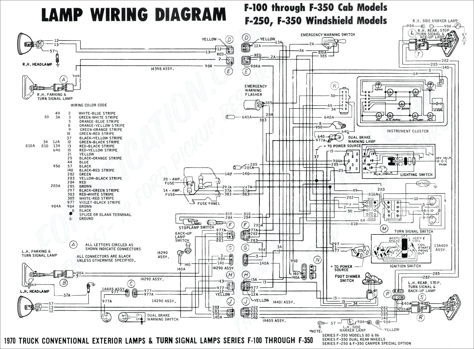 f53 wiring radio data wiring diagrams u2022 rh 45 77 211 17 1999 ford f53 chassis wiring diagram Ford F53 Chassis Manual