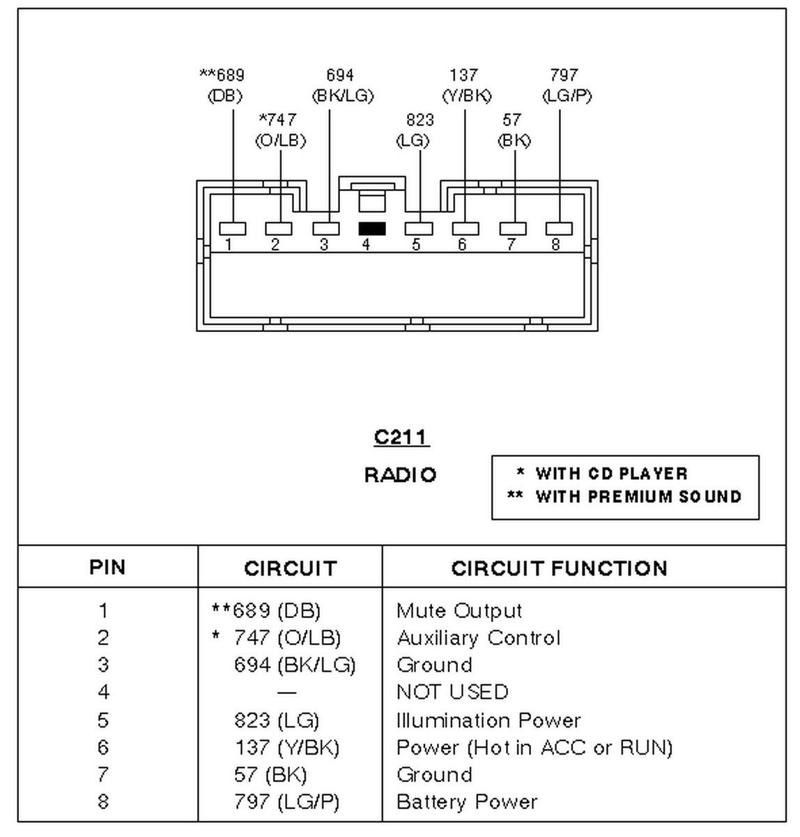 1995 Ford Explorer Stereo Wiring Diagram Westmagazine Net And