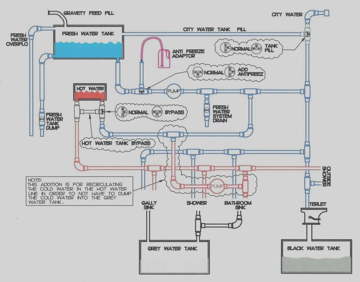 Forest River Wiring Schematics Detailed Schematics Diagram Forest River  Battery Wiring Diagram Forest River Schematics