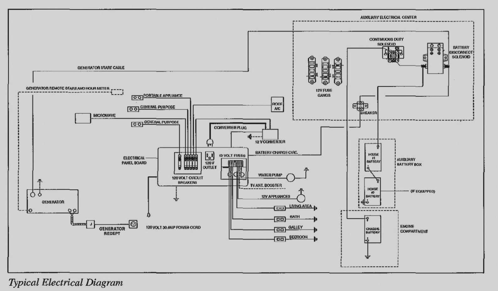 wiring diagram wildkat