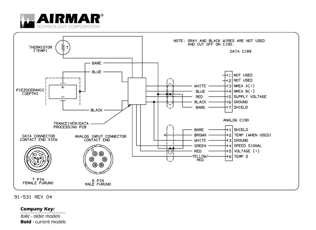 garmin nmea 0183 wiring diagram elegant wiring diagram image