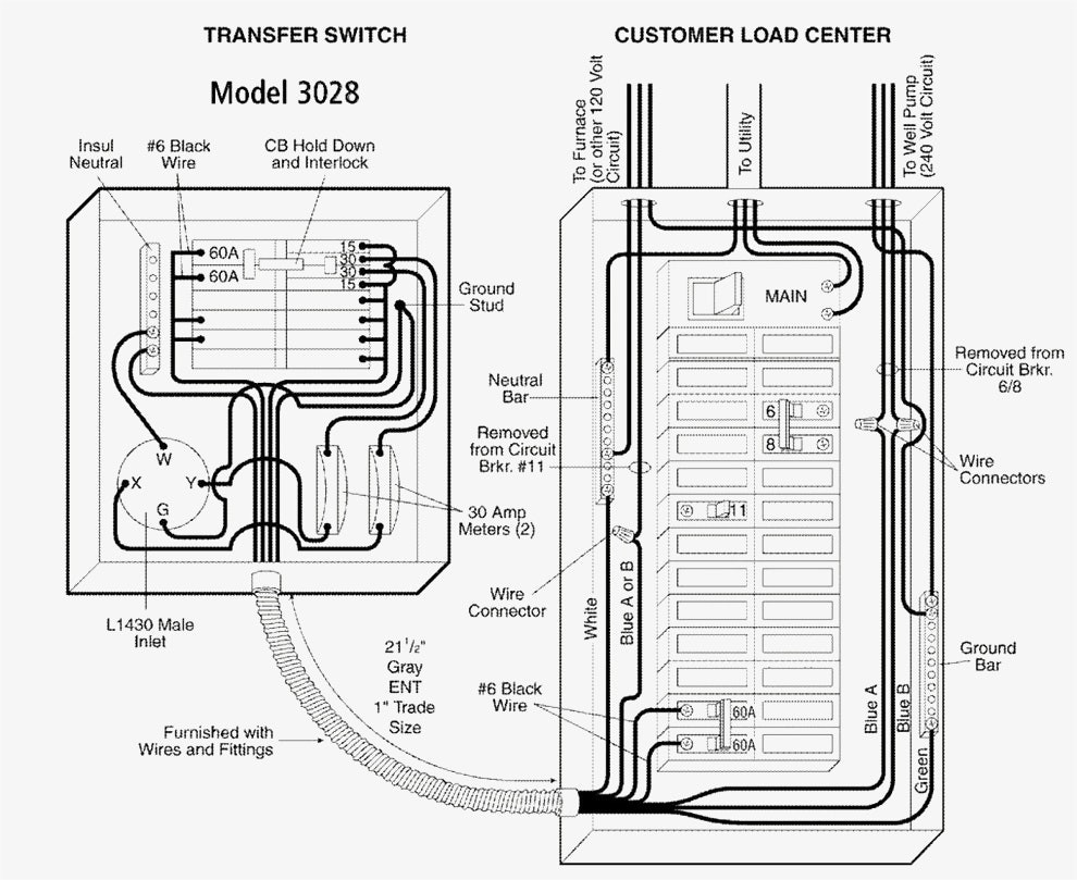 New Wiring Diagram For Transfer Switch Briggs And Stratton Power