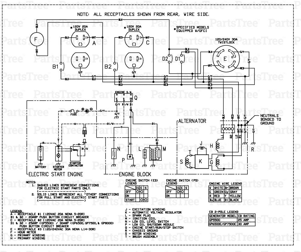11kw Generac Wiring Schematic Starter Controller Generator Diagrams 120 208v Diagram Inspirational Image On Schematics