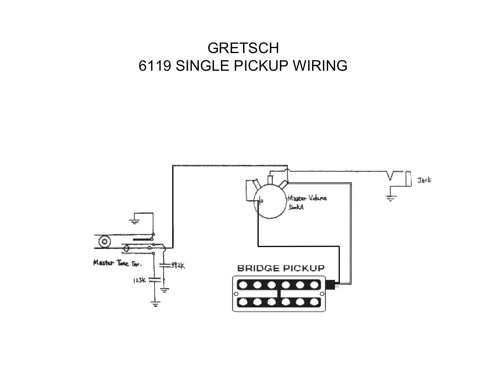 Gretsch Guitar Wiring Harness Trusted Diagrams Bc Rich Schematics Uk Gibson Pinned Bridge