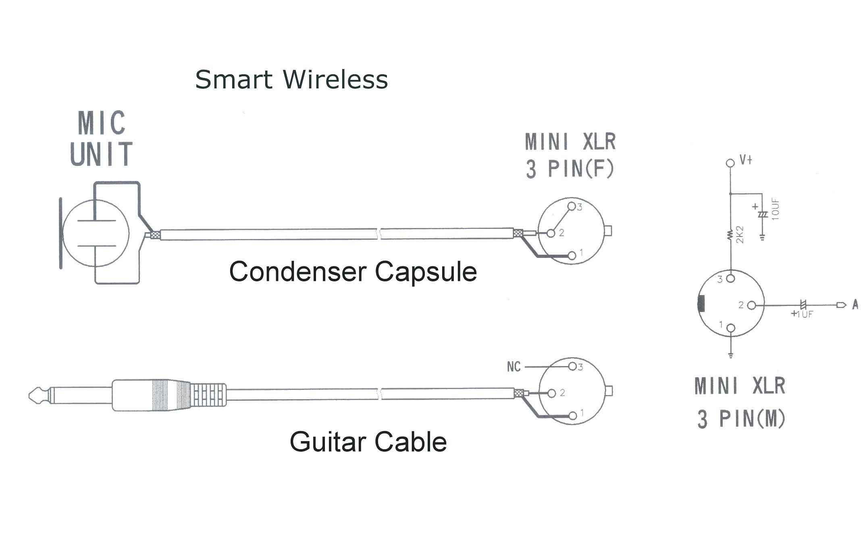Wiring Diagram Guitar Input Jack Best 25 Mm Jack Wiring Diagram Fresh 25 Mm Jack Wiring