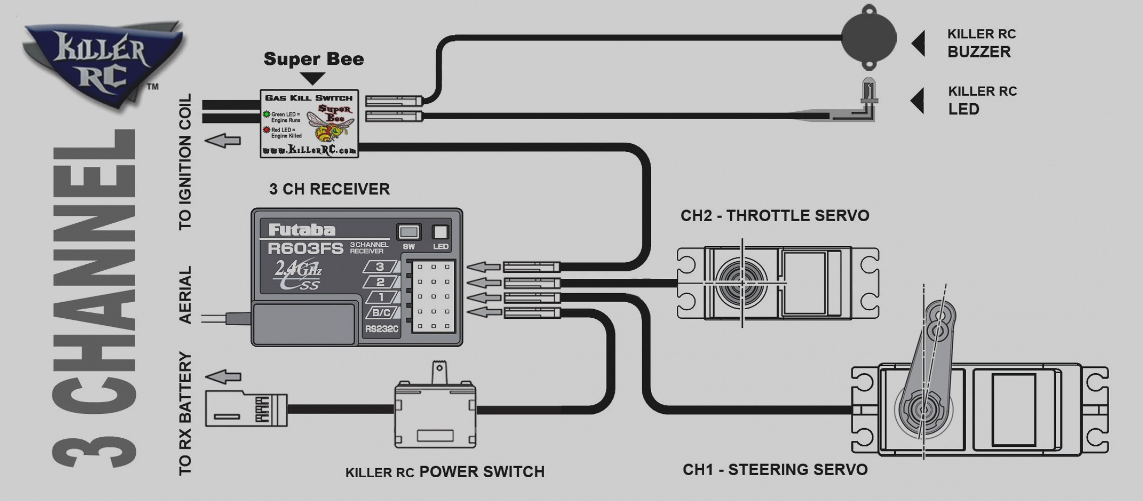 Wiring Diagram for A Guitar Kill Switch New Killswitch Wiring Diagram Guitar Refrence Dorable with Kill