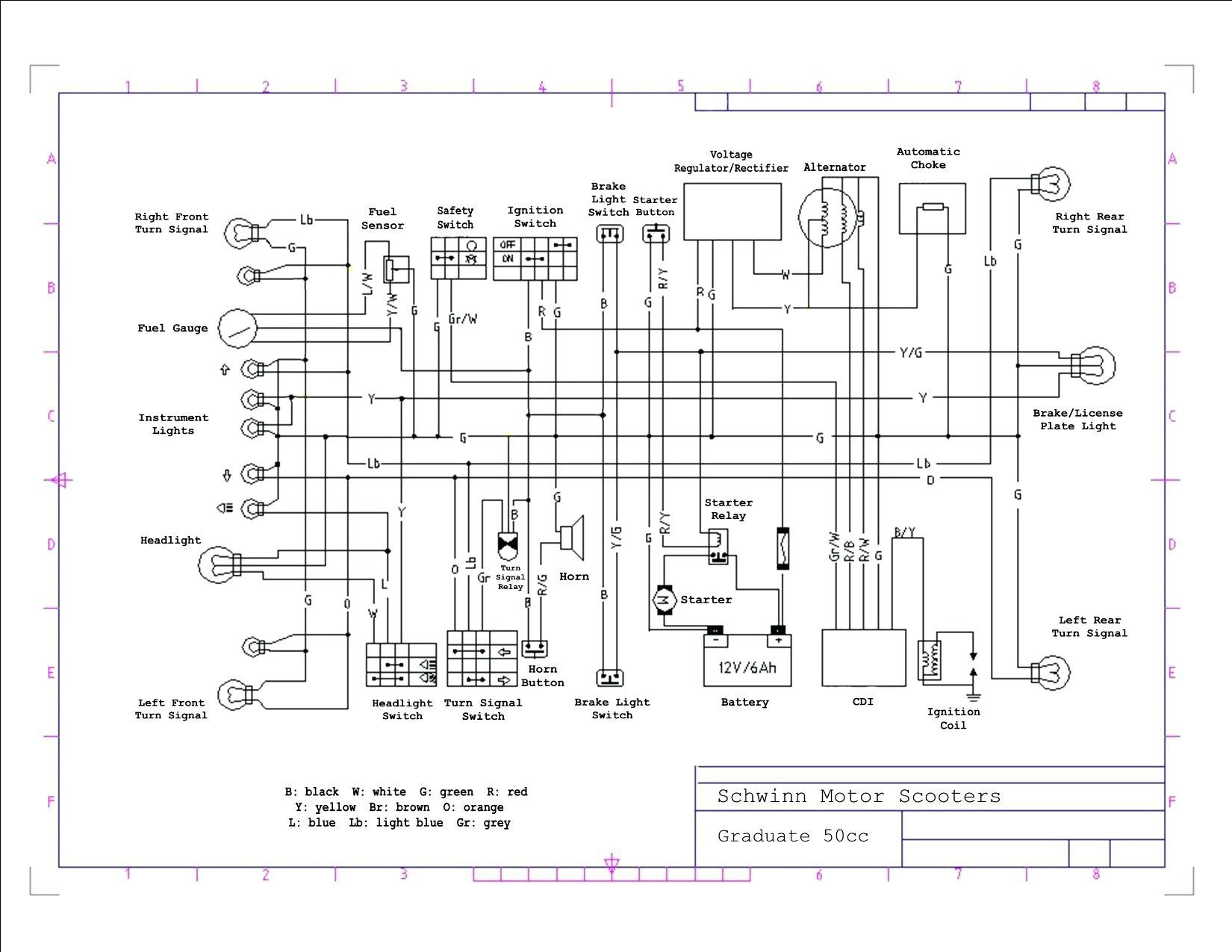 50cc Chinese Scooter Wiring Diagram Unique Gy6 Wiring Diagram Racing Cdi Amazing Radio In Epic Two