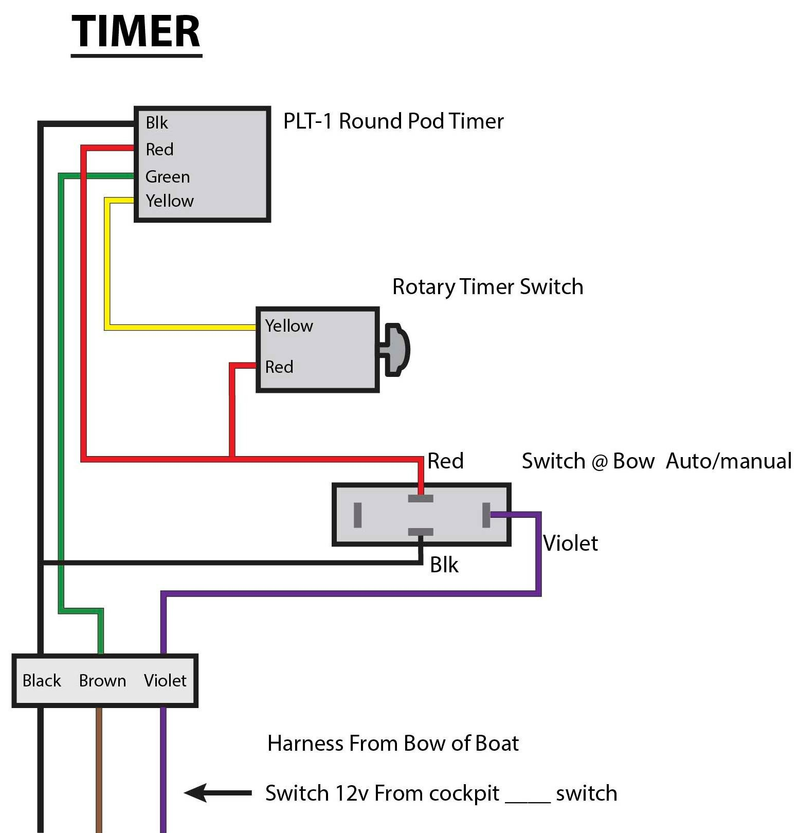 Wiring Diagram Hand f Auto Switch Refrence F Beautiful Rotary