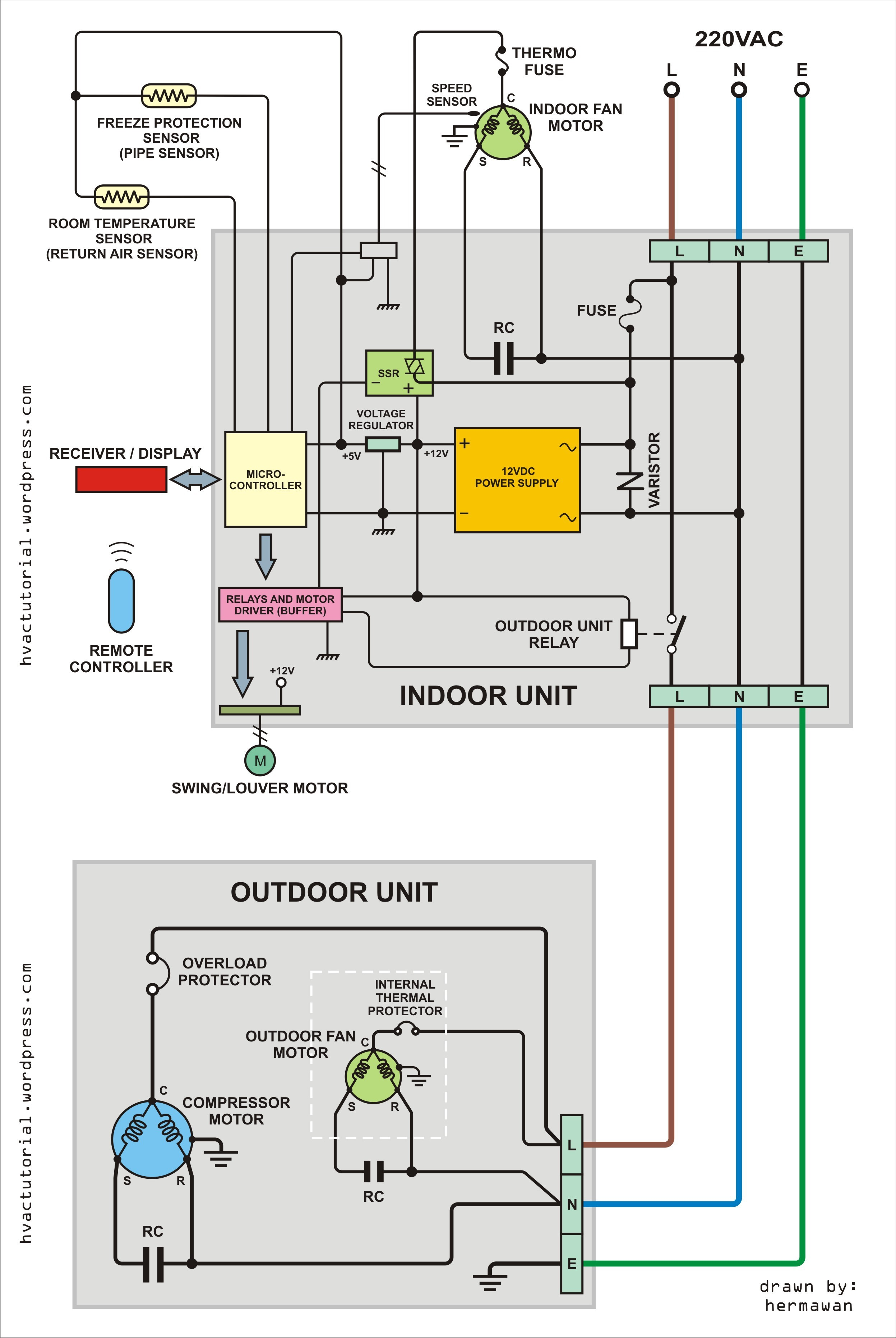 ac wiring diagram beautiful split air conditioner of jayco diagrams rh acousticguitarguide org Jayco Trailer Wiring 1994 Jayco Wiring Diagram