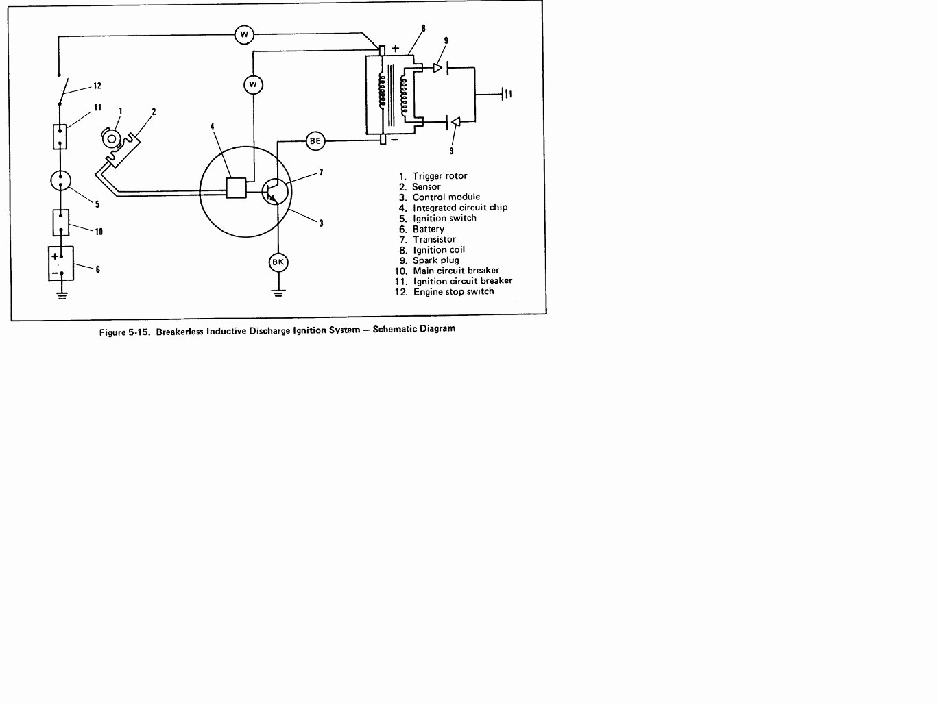2001 Sportster Ignition System Diagram Trusted Wiring Diagrams Ford Harley Davidson Coil Residential Electrical Symbols U2022