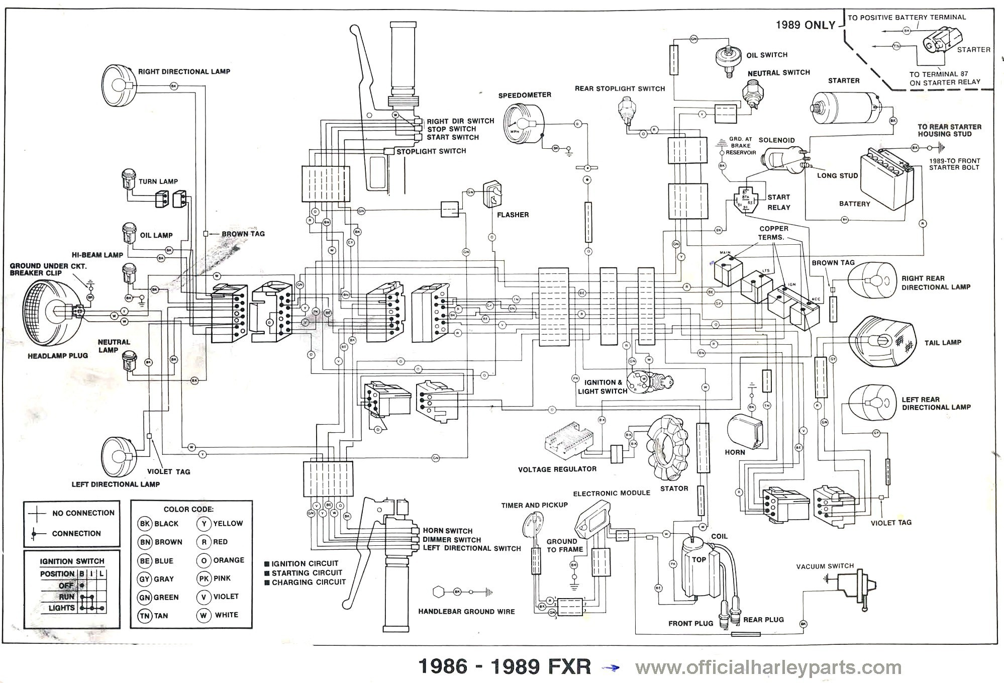 1989 Harley Coil Wiring Electrical Diagrams Mini Tach Diagram Davidson Best Of Image Ignition
