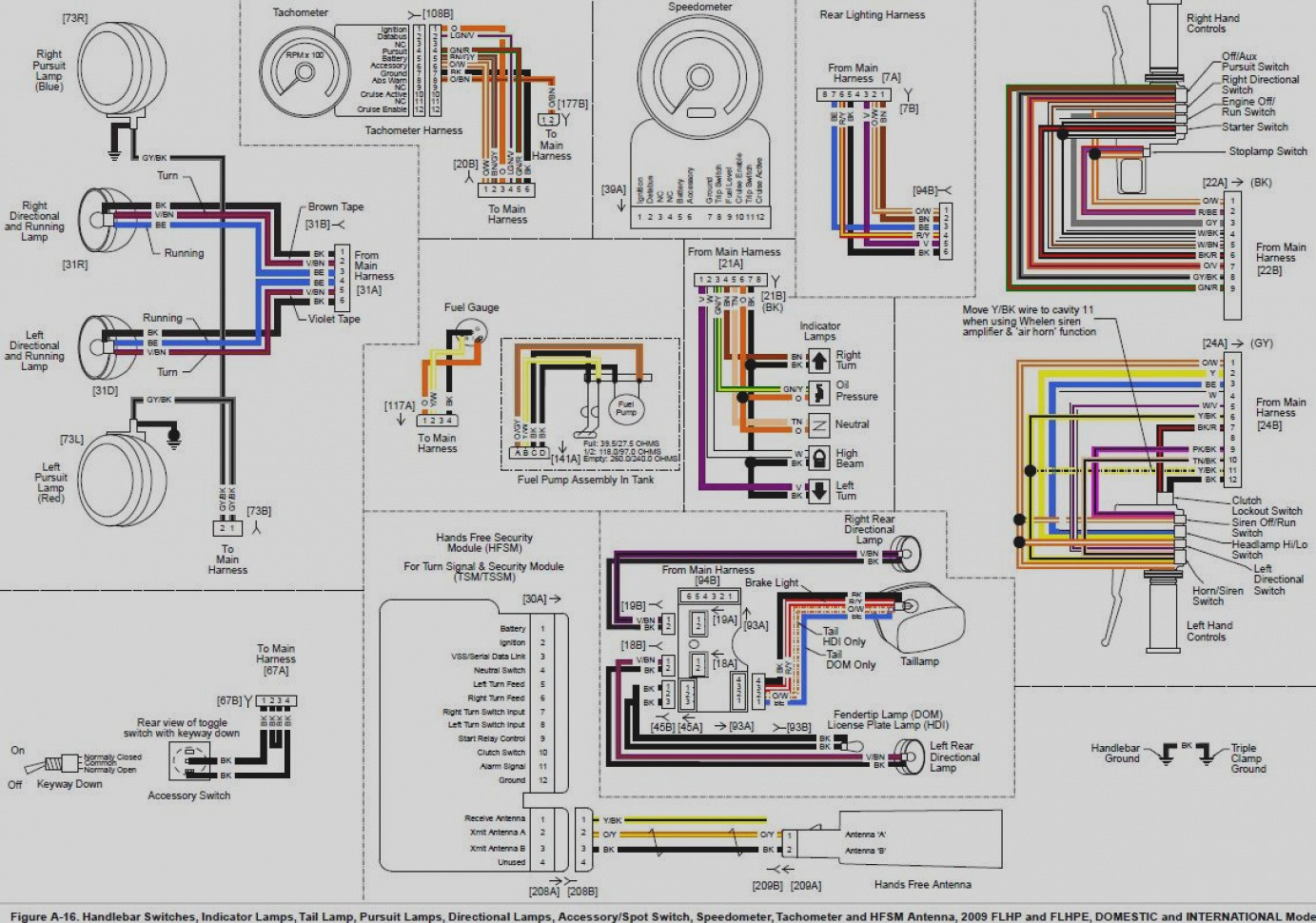 Harley Davidson Dyna Super Glide Wiring Diagram on 1999 softail wiring diagrams, harley custom wiring diagrams, dyna shift minder wiring diagrams,