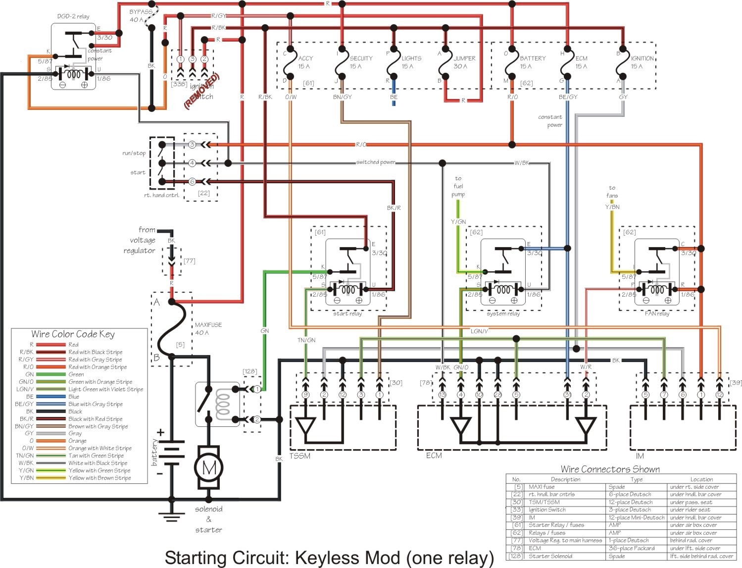 Ignition Wiring Diagram 1130cc The 1 Harley Davidson V Rod And Power mander 3
