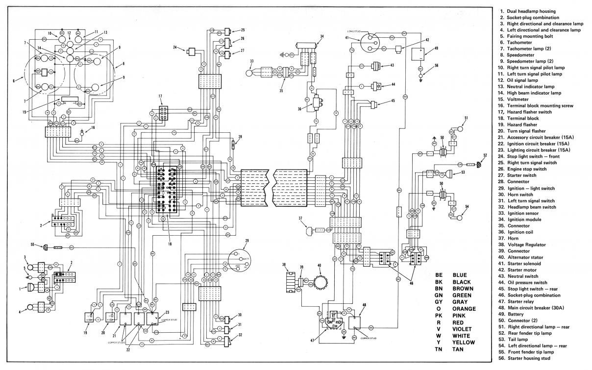 Harley Davidson Wiring Diagram View For Pleasing Wilson Diagrams