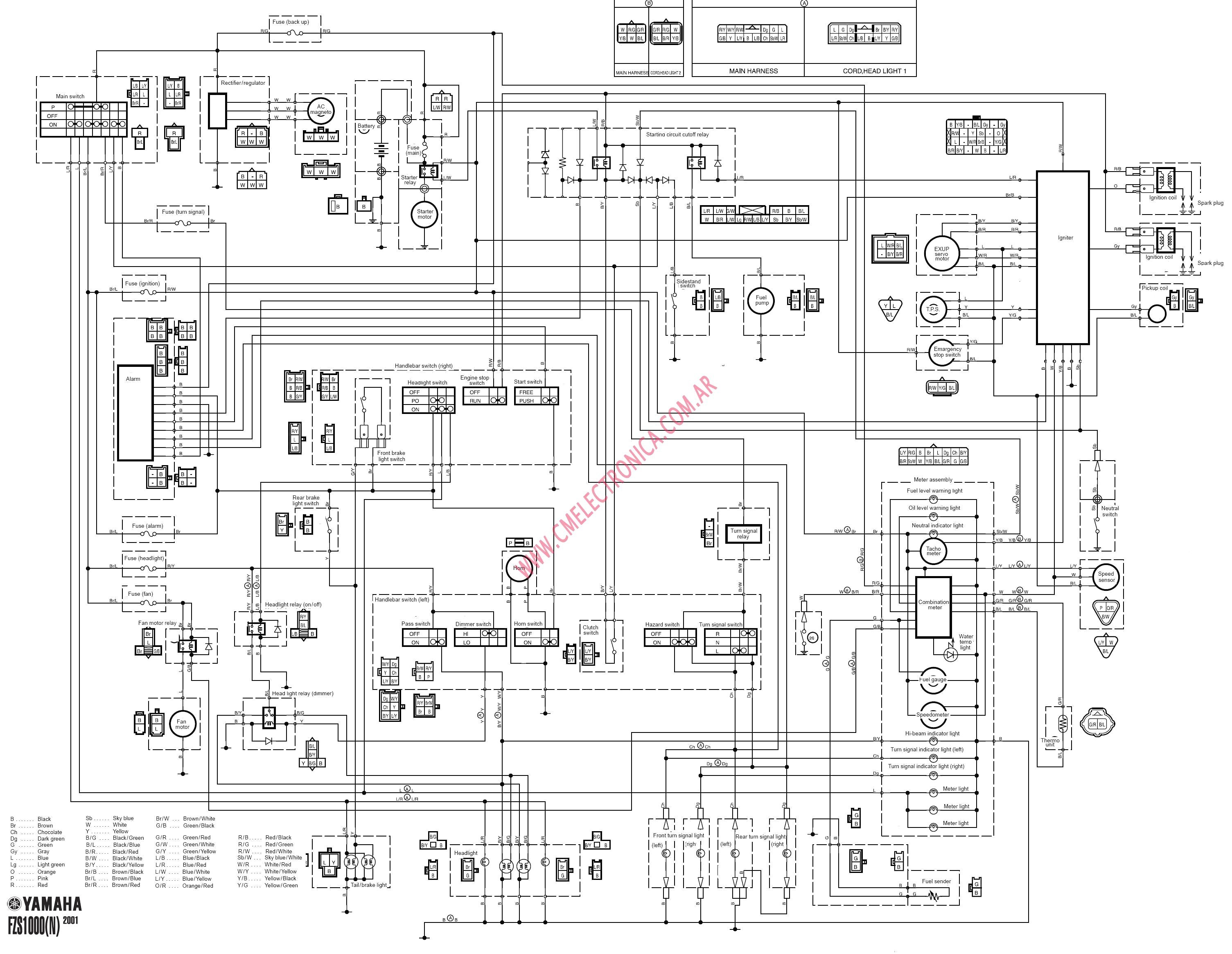 Harley Davidson Voltage Regulator Wiring Diagram Schematics Chrysler Image