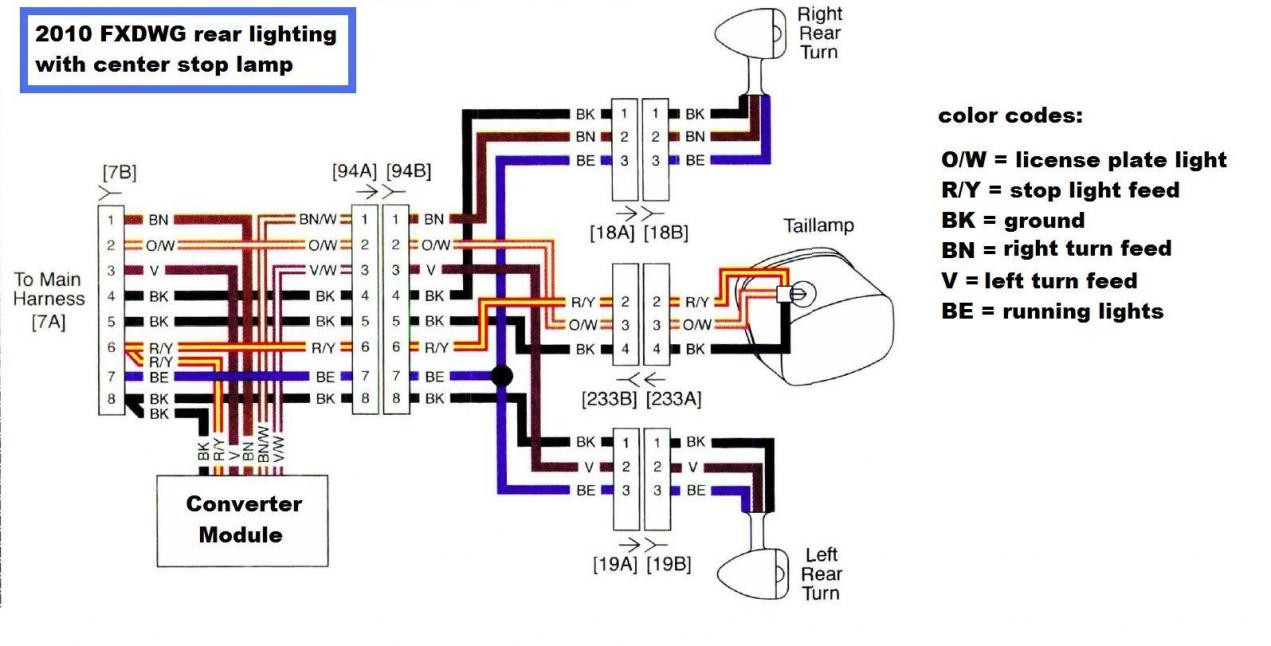 Harley Sportster Wiring Harness Diagram For 1994 - Wiring ... on