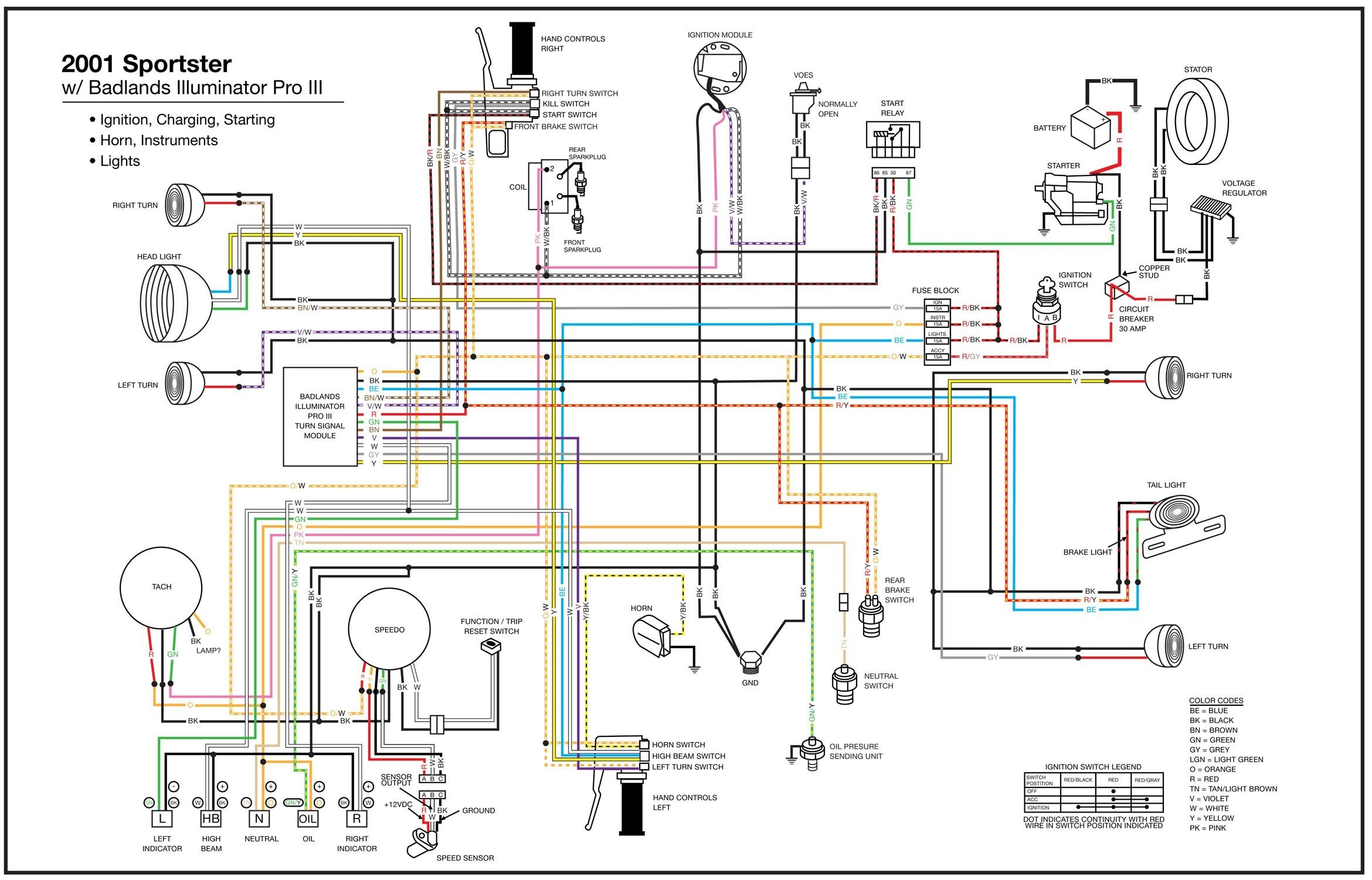 Harley Turn Signal Wiring Diagram Inspirational Magnificent Harley